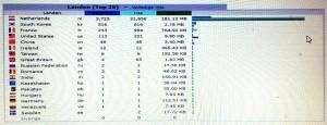 Webstatistiek2